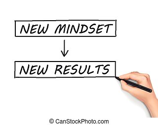 new mindset make new results written by hand