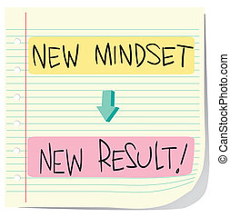 Vector illustration of Self Development Concept, New Mindset to New Result written on striped paper
