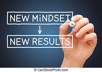 New Mindset New Results Concept