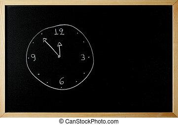 new year clock on a blackboard