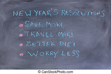 New Year resolutions written on erase chalkboard