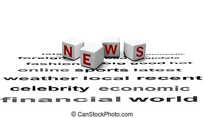 News report concept