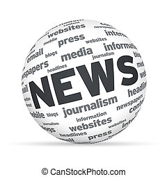 News Sphere - Spehere with the word News on white background...