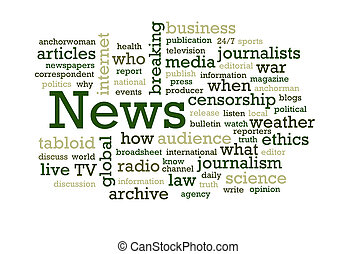 News Word Cloud - Words associated with 'News'.