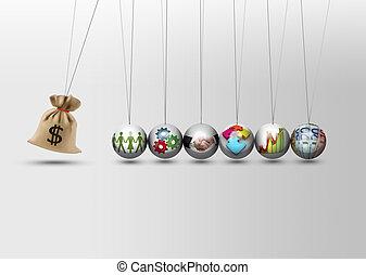 Newtons cradle - investing impact