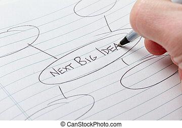 Next big idea