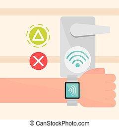 nfc technology contactless transaction design