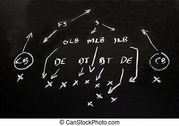 NFL American football formation tacticson a blackboard