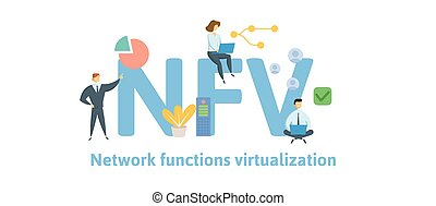 NFV, Network Functions Virtualization. Concept with...