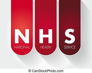 NHS - National Health Service acronym, medical concept background