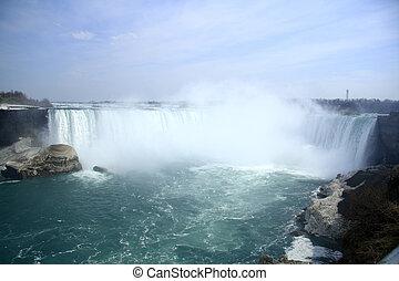 niagara, chutes d'eau
