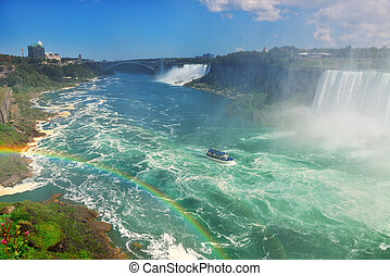 Niagara Falls overlook with boat and blue sky