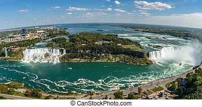 Niagara Falls-panorama view from Skylon Tower platforms