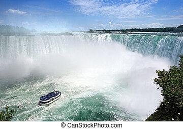 niagara, idegenforgalom, vízesés