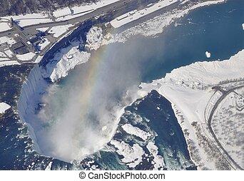 Niagara River aerial