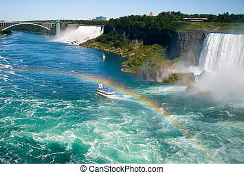 The Niagara river next to the Canadian horseshoe falls with a rainbow.