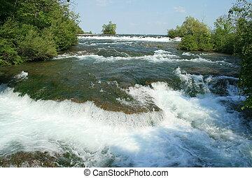 Niagara river on the american side