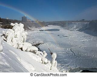 Niagara River with Rainbow Bridge and American Falls