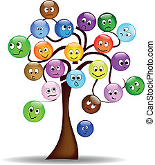 Nice tree with colorful smilies with different expression