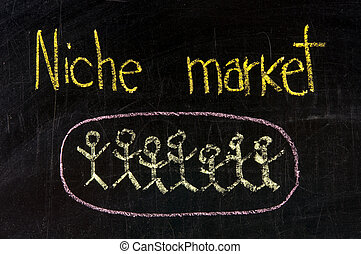 niche market with people symbols written on blackboard background high resolution