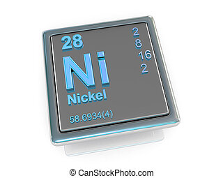 Nickel. Chemical element.