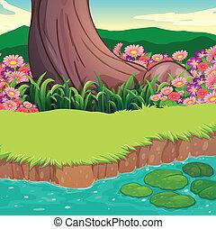 niejaki, krajobraz, na, przedimek określony przed rzeczownikami, riverbank