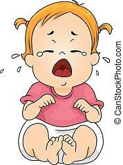 niemowlę krzyczące