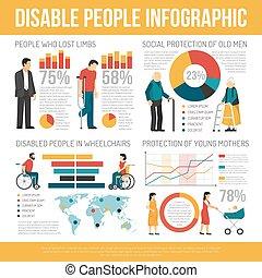 niepełnosprawny, infographic, komplet, ludzie
