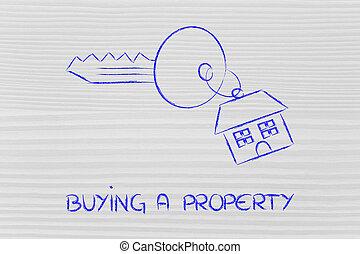 nieruchomość, targ, dom kupno, i, sprzedajcie