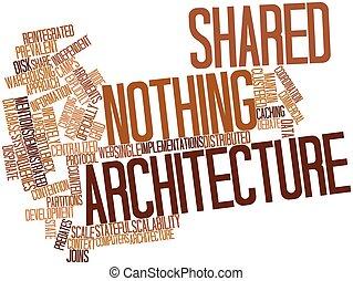 niets, gedeeld, architectuur