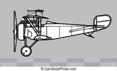 Nieuport 17. Outline vector drawing - World War 1 combat ...