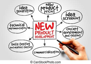 nieuw product, ontwikkeling