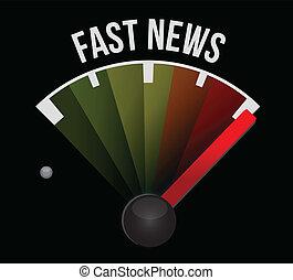 nieuws, snelheidsmeter, vasten