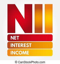 NII - Net Interest Income acronym, business concept...
