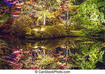 Nikko, Japan Autumn Garden