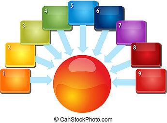 Nine blank inward relationship business diagram illustration...