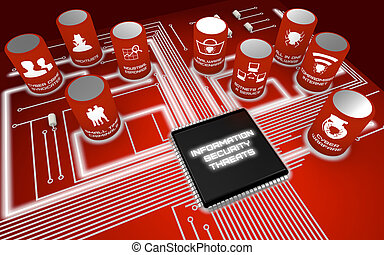 Information security threats circuit board - Nine most...