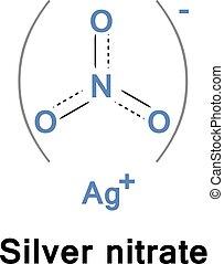 nitrate, inorganic, 銀