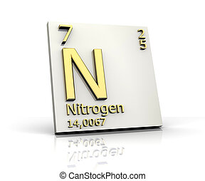 Nitrogen form Periodic Table of Elements - 3d made
