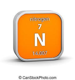 Nitrogen material sign