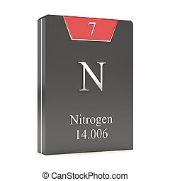Nitrogen (N - 7) from periodic table