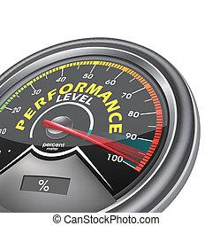 nivel, por, indicar, centavo, conceptual, rendimiento, metro, cien
