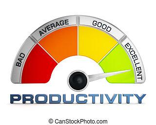 niveles, productividad