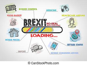No Deal Brexit loading concept