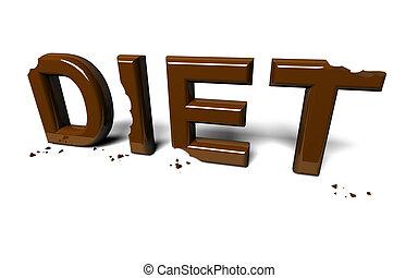 no, realizado, dieta