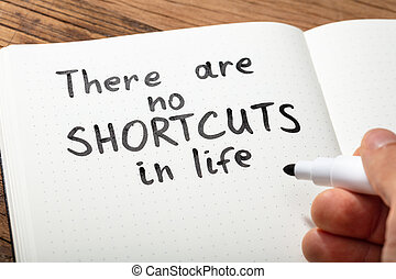 No Shortcut Text Written By Person