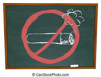 No Smoking Symbol on Chalkboard - The No Smoking symbol over...