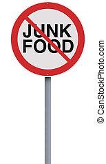No to Junk Food - A conceptual sign against junk food