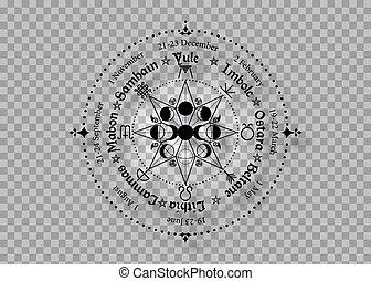noms, roue, calendrier, annuel, année, celtique, wiccan, païen, symbole, phases, wicca, festivals., compas, holidays., triple, lune, déesse, solstices, cycle, saisonnier