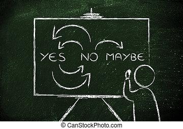 non, oui, tableau noir, écriture, personne, maybe: